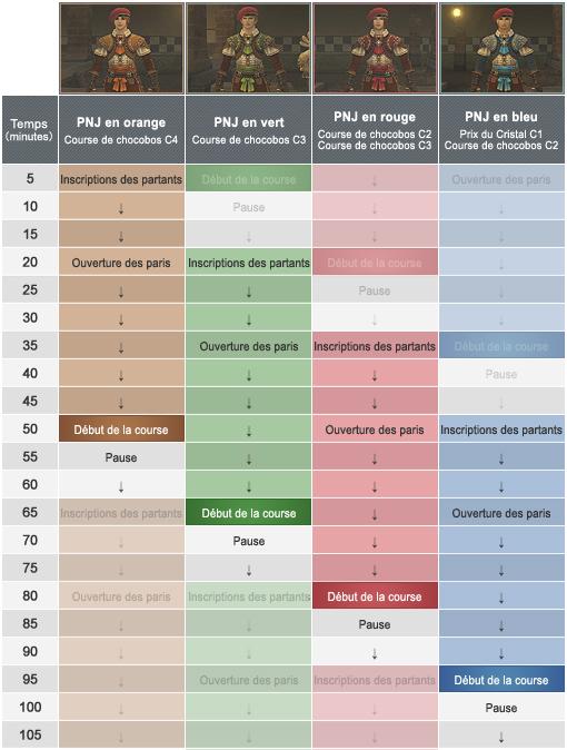 Ajustements et ajouts divers prévus pour la mise à jour (06.11.2009)-1
