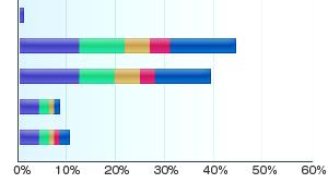 The 9th Vanadiel Census-MeritsDRG1