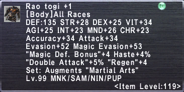 Rao Togi +1