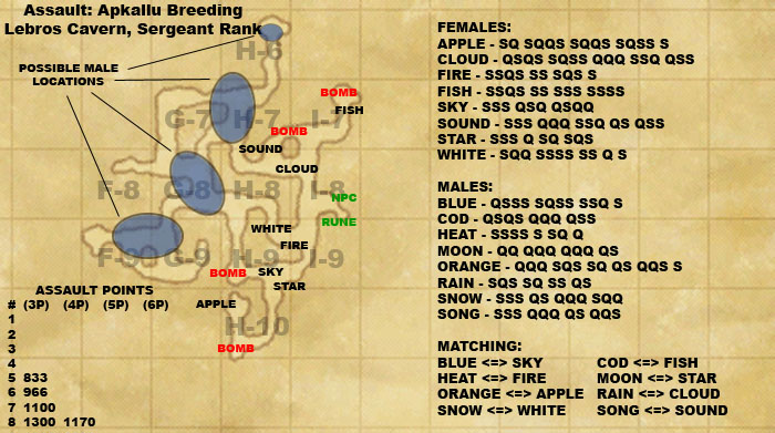 Apkallu Breeding Map