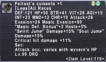Peltast's Cuissots +1
