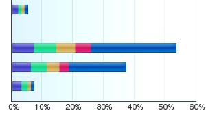 The 9th Vanadiel Census-MeritsSAM1