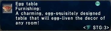 EggTable