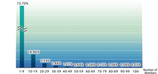 The 7th Vana'diel Census (06-27-2007)-14