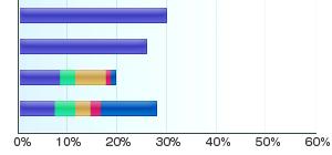 The 9th Vanadiel Census-MeritsPUP2