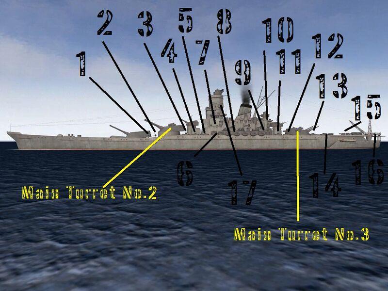 Yamato1945Groups