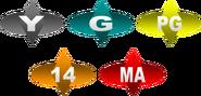ABN tv ratings