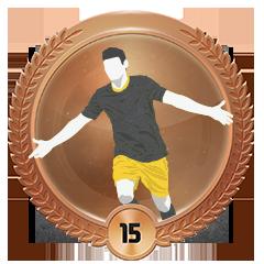 FIFA 15 Underdogs