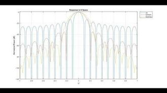 Window Functions (Signal Processing)