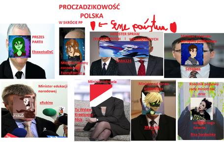 Fanart Dla Partii Proczadzikowość Polska