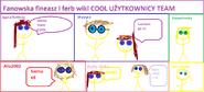 UżytkownicyWiki