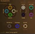 ElementMap.png