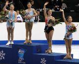 United States Figure Skating Championships