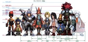 FFIX Character Height Comparisons 1