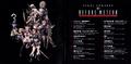 FFXIV BM OST Booklet2