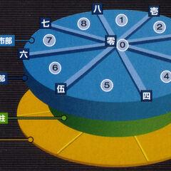 Концепт-арт Мидгара для <i>Crisis Core</i>.