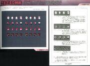 FFII Prototype Characters