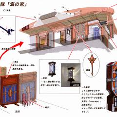 Lebreau's bar concept (2).