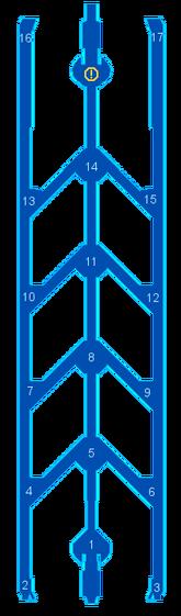 Bridge Access Diagram