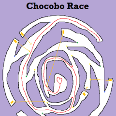 Chocobo racing map.