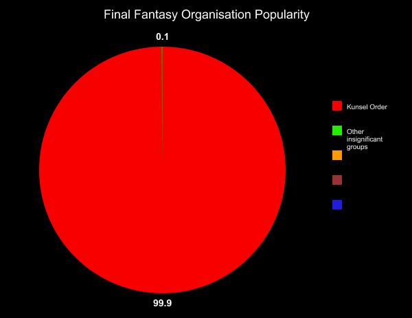 File:Kunsel Graph.png
