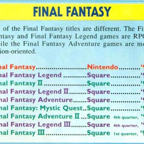The 51st issue of Nintendo Power, page 67.