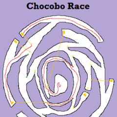 Chocobo racing map (2 chests).