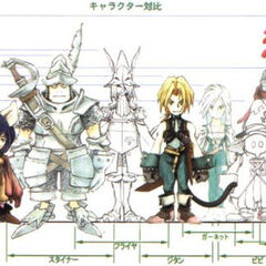 Character Height Comparison.