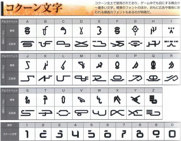 File:Cocoon alphabet.png