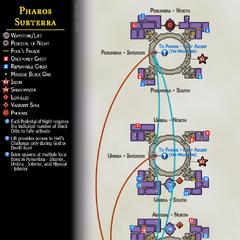Pharos <a href=