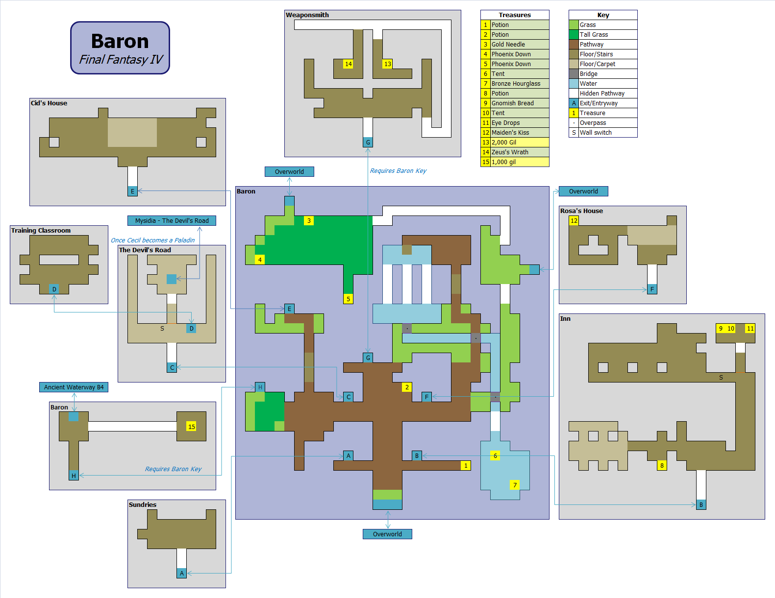 Image - FFIV Baron Floor Map.png | Final Fantasy Wiki | FANDOM ...