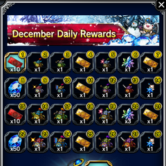 December 2016 Daily Rewards for global release.