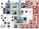 Danh sách nhân vật trong Final Fantasy VII