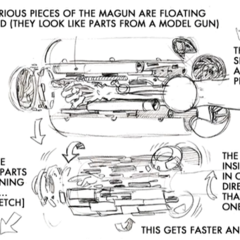 The Magun