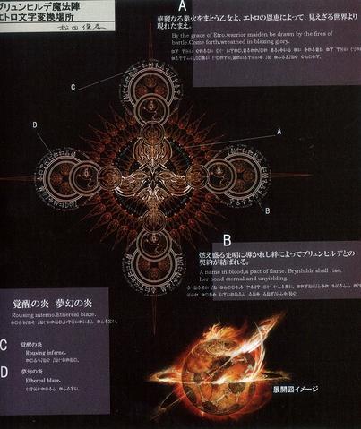 File:Brynhildr summon symbol.png