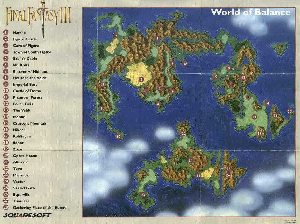 World of Balance Final Fantasy Wiki FANDOM powered by Wikia