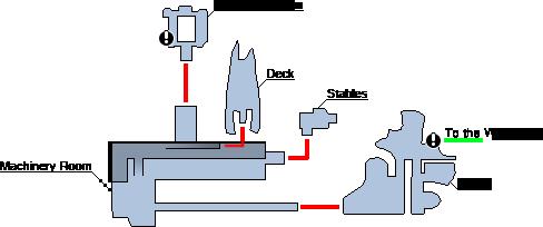 Highwind-ffvii-layout