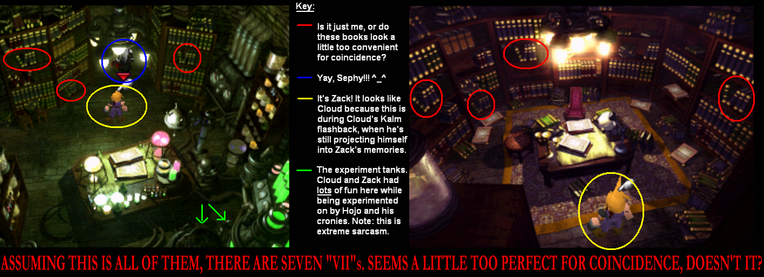 The VII Books