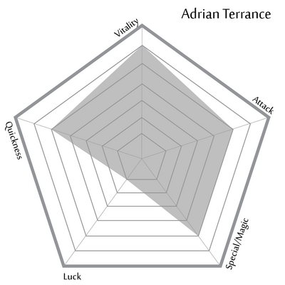 Adrian Terrance1