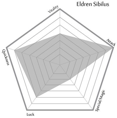 Eldren Sibilus