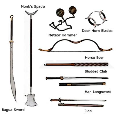 Danasian Weapons
