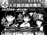 Character Popularity Polls