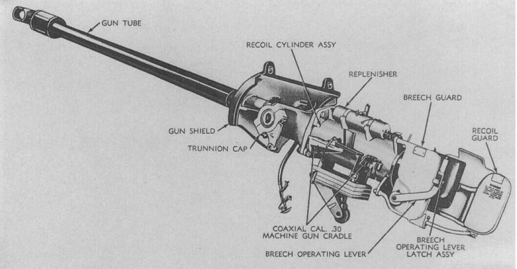 76mm Gun, M32   FirearmCentral Wiki   FANDOM powered by Wikia