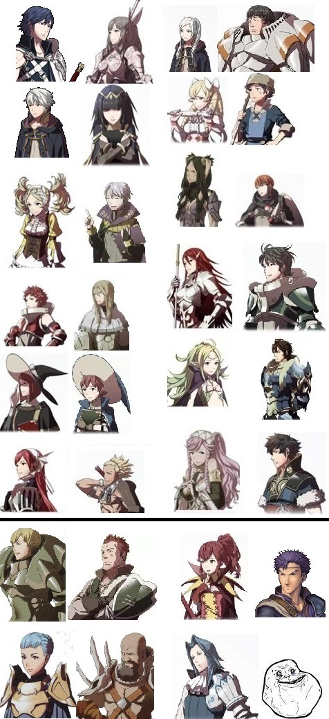 User blog:Chaos Shepherd/FEA marrige chart | Fire Emblem