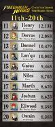 Fire Emblem Heroes - Héroes más votados (final - 2)