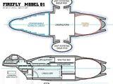 Firefly Class