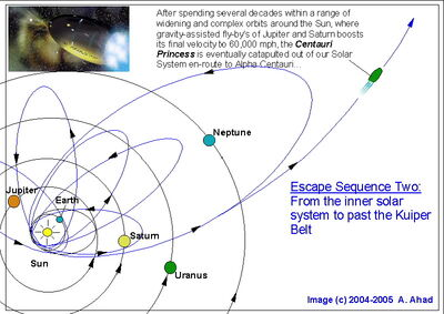 Escape sequence two