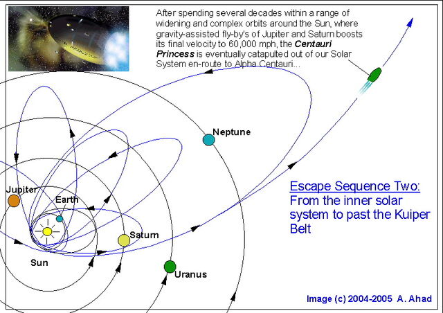 File:Escape sequence two.jpg