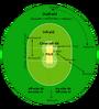 Cricket field parts