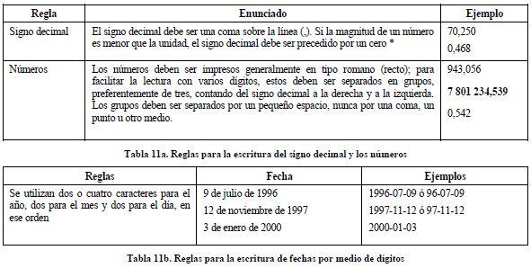 REGLAS ADIC DE ESCRT